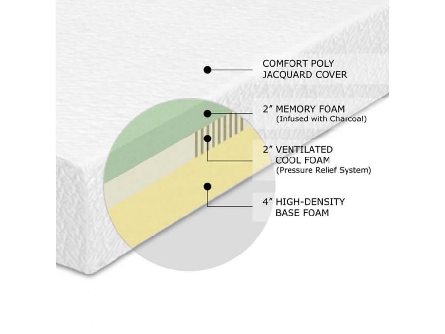 Multimo 8-Inch Memory Foam Medium Firm Queen Mattress